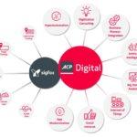 digitalización IoT