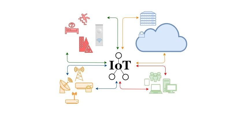 Los rastreadores de IoT y la evolución de la gestión de activos en los hospitales #Sigfox